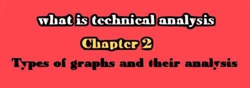 تحلیل تکنیکال انواع نمودار و انواع آن - پایگاه جامع زوم ارز
