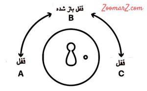 کلید عمومی چگونه کار می کند