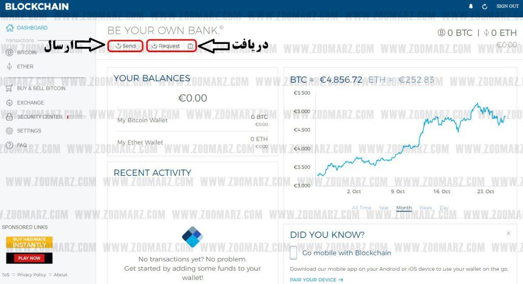 ارسال ارز های دیجیتال در کیف پول بلاک چین