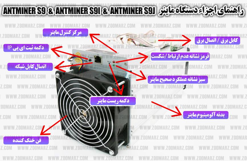 راهنمای راه اندازی دستگاه ماینر Antminer s9