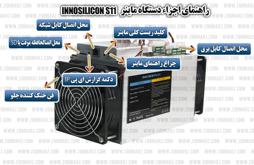 راه اندازی دستگاه ماینر innosilicon S11 - اجزاء دستگاه