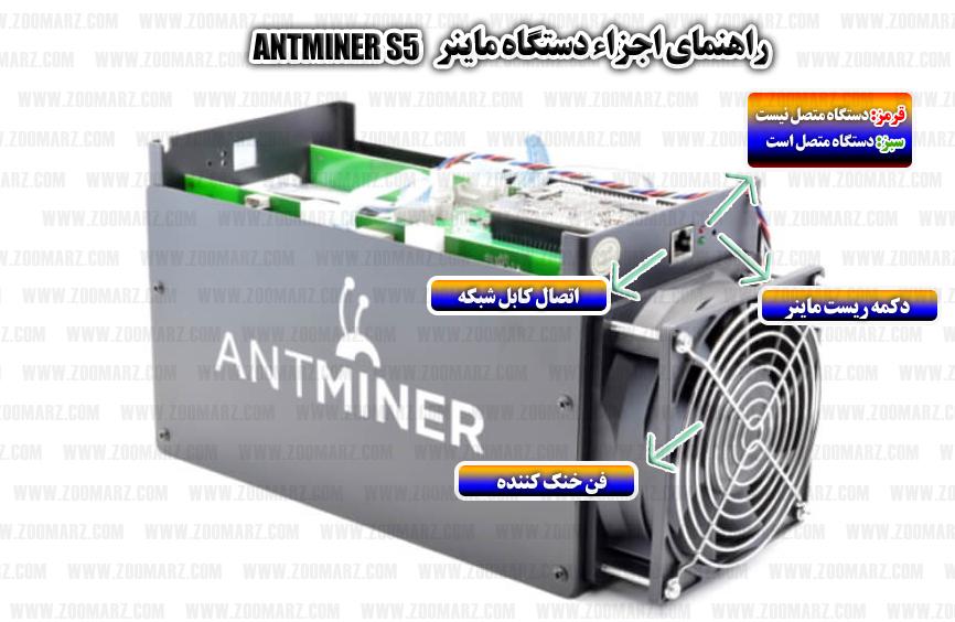 اجزاء دستگاه ماینر - راه اندازی دستگاه ماینر Antminer S5