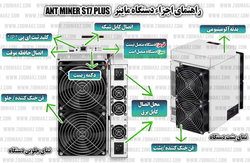 راه اندازی دستگاه ماینر Antminner S17 Plus - معرفی اجزا