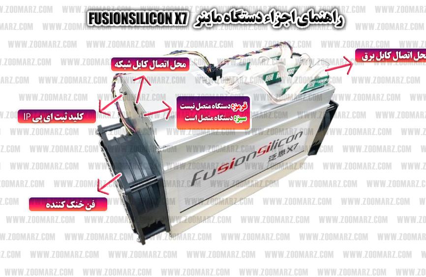 اجزاء دستگاه - راه اندازی دستگاه ماینر FusionSilicon X7