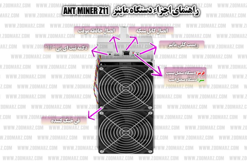 اجزاء دستگاه ماینر - راه اندازی دستگاه ماینر Antminer Z11