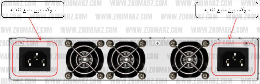 راه اندازی دستگاه ماینر Antminer T17 - معرفی