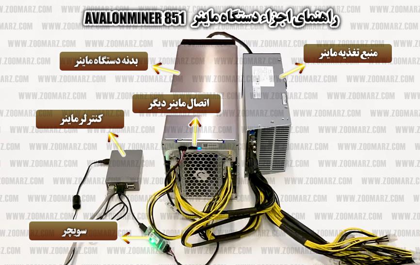 معرفی اجزا ماینر جهت نصب و راه اندازی Avalonminer 851
