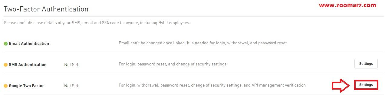 احراز هویت از طریق ایمیل برای ما فعال شده است