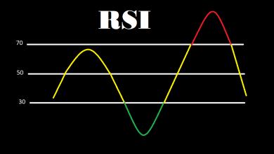 آموزش اندیکاتور RSI درارزدیجیتال