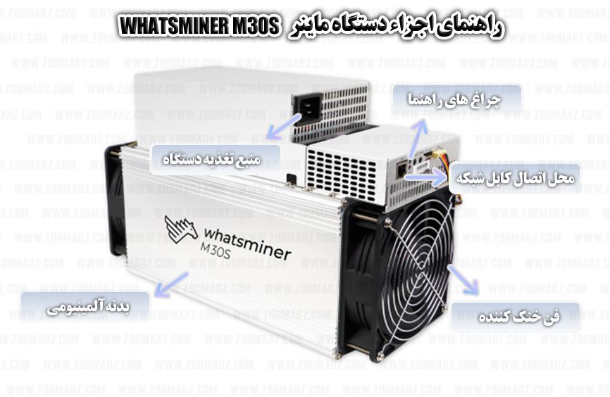 طریقه راه اندازی دستگاه ماینر WhatsMiner M30S