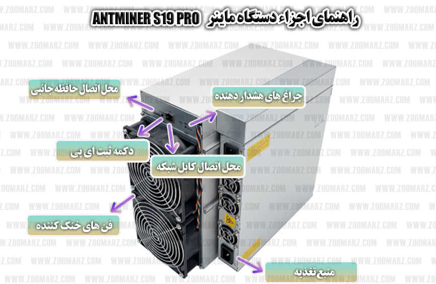 نصب و راه اندازی دستگاه ماینر Antminer S19 Pro