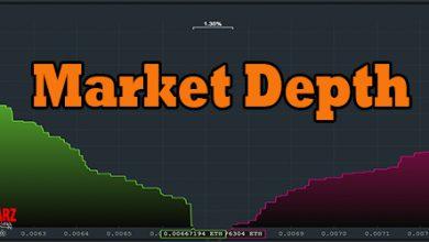 منظور از عمق بازار چیست