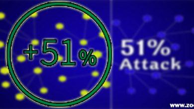 حمله 51 درصدی چیست؟