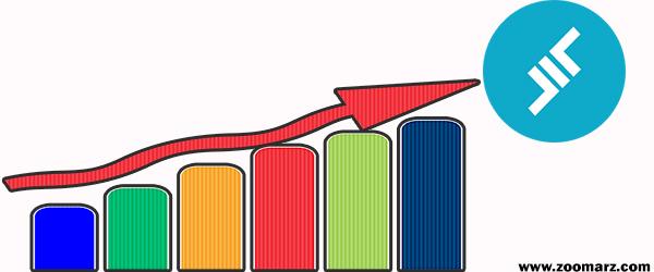 افزایش قیمت ارزدیجیتال LEND