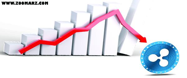 کاهش قیمت ریپل