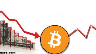 مقایسه روند قیمت دلار و بیت کوین
