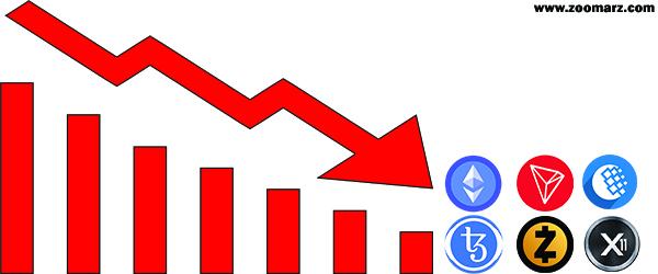 کاهش قیمت 93درصد از 250 ارز دیجیتال برتر در ماه سپتامبر