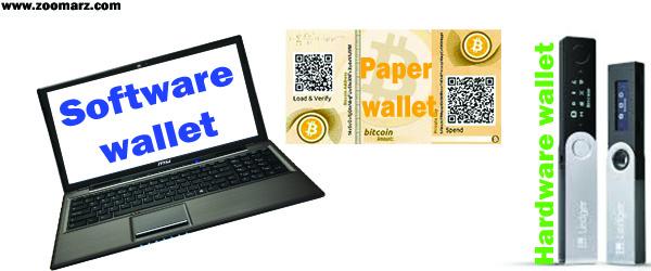 کیف پول دیجیتالی چیست ؟