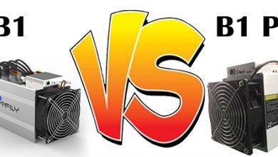 تصویر دستگاه ماینر B1 | مشخصات دستگاه های ماینر B1 و +B1