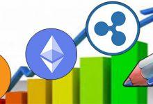 تصویر 3 دلیل که قیمت بیت کوین،اتریوم و ریپل در این هفته رشد خواهد کرد!