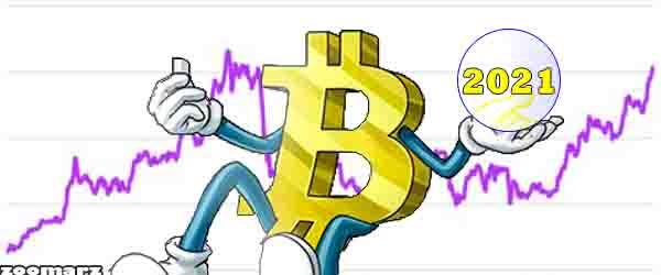 موثر نبودن پیش بینی قیمت بیت کوین