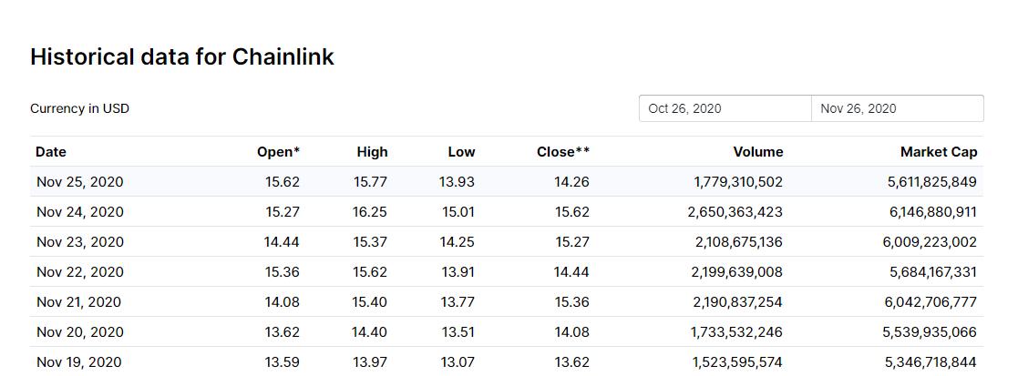 حجم معاملات و ارزش بازار لینک 99.9.6