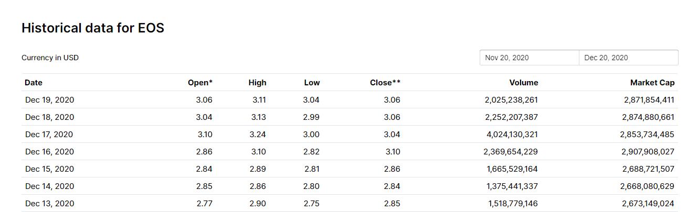 ارزش بازار ایاس 99.9.30