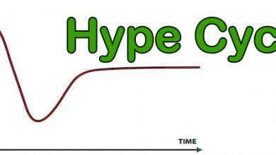 تصویر چرخه هایپ گارتنر Gartners hype cycle چیست ؟