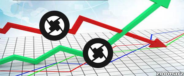 روند قیمت ارز دیجیتال 0X (زیروایکس)