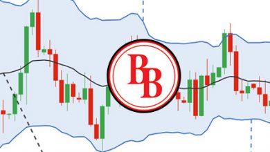 تصویر باند بولینگر چیست ؟ | آموزش ویدیویی 📹 معامله گری و کار با اندیکاتور Bollinger Bonds
