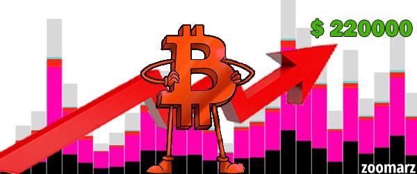 قیمت بیت کوین در 2021 به 220 هزار دلار خواهد رسید