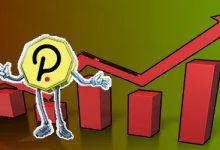 تصویر افزایش🎈 35٪ قیمت Polkadot