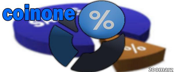 کارمزد در صرافی Coinone