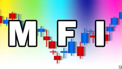 تصویر MFI چیست ؟ | آموزش ویدیویی 📹 معامله گری و کار با اندیکاتور Money Flow Index