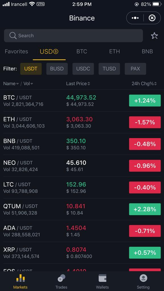 تغییرات قیمت رمز ارزها را در 24 ساعت مشاهده نمایی