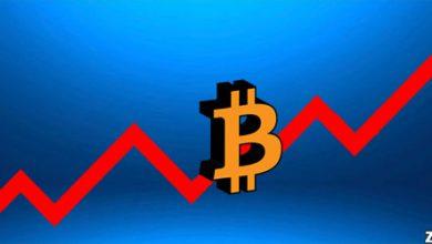 ارزش کل بازار بیت کوین فراتر از یک تریلیارد دلار