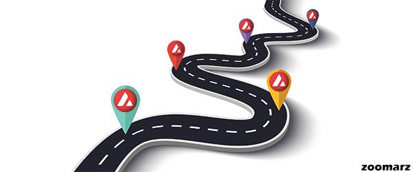 نقشه راه پلتفرم آوالانچ