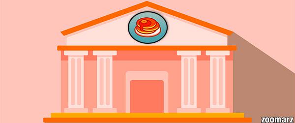 صرافی های انلاین خارجی پشتیبان کننده ارز دیجیتال کیک Cake