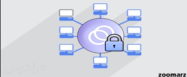 امنیت شبکه سلو Celo چگونه است؟