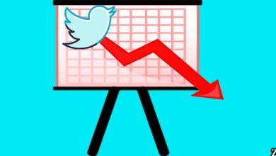 کاهش ارزش کل بازار در پی یک توییت