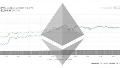 تصویر تحلیل اتریوم امروز 25 فروردین 1400 | تحلیل تکنیکال Ethereum