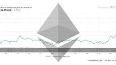 تصویر تحلیل اتریوم امروز 21 فروردین 1400 | تحلیل تکنیکال Ethereum