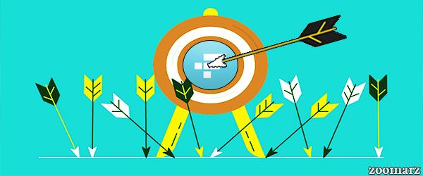 اهداف ارز دیجیتال FTT