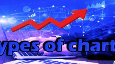 تصویر آموزش ویدیویی تحلیل تکنیکال ارزهای دیجیتال ، 0 تا 100 ( فصل دوم: انواع نمودار)