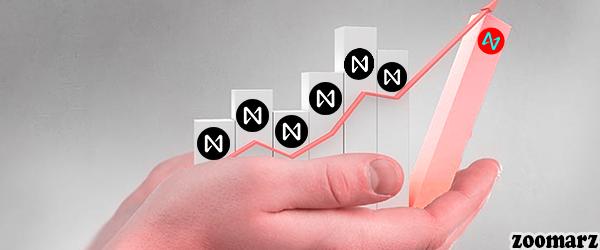 عملکرد پروتکل نیر NEAR Protocol چگونه است؟