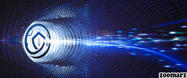 آینده ارز دیجیتال سیف مون SafeMoonچگونه است؟