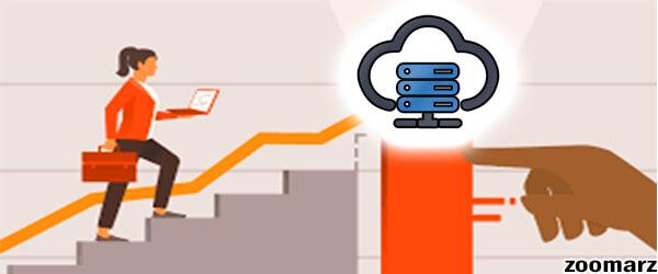 سرور خصوصی مجازی VPS چگونه کار می کند؟
