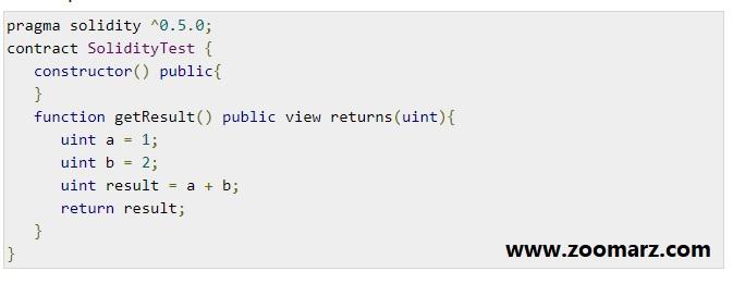 کد داده شده را در بخش Remix IDE Code کپی کنید