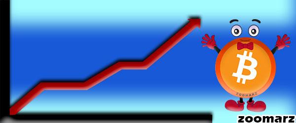 بیشترین افزایش قیمت بیت کوین در دو هفته اخیر