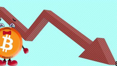نزول قیمت بیت کوین